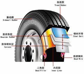 汽车轮胎的力学性能测试